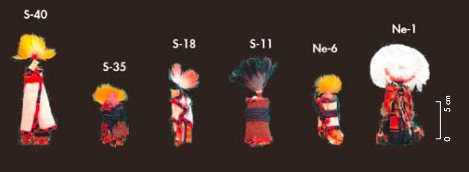 Alcune statuine vestite trovate fra gli oggetti associati alle mummie di Llulliaillaco (da Mignone, 2009, fig. 3, p. 63).